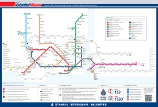 Urban Rail Network of Istanbul