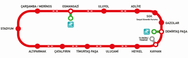 Bursa T1 Route Map