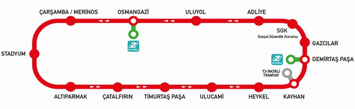 Bursa T1 Route Map
