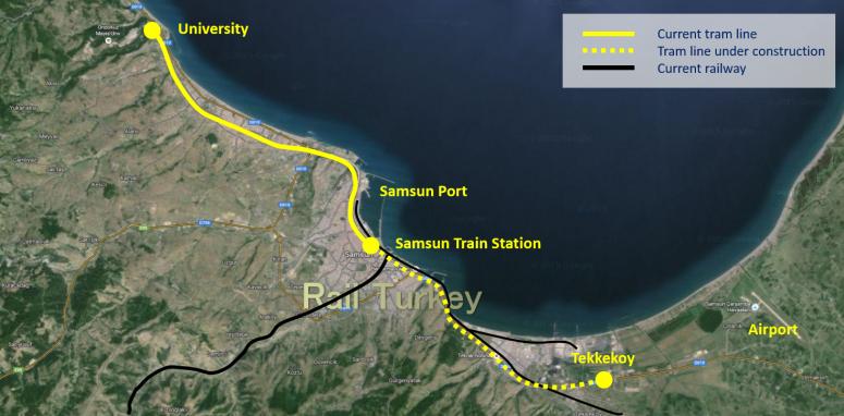 Samsun Tram Routes