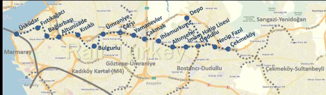 Uskudar Cekmekoy Metro Route