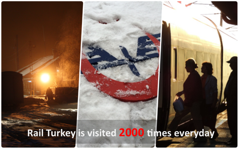 rail turkey visited 2000 times