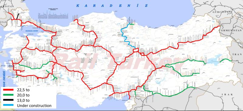 Axle loads on Turkish Railways