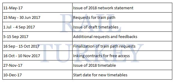 2018 capacity allocation schedule