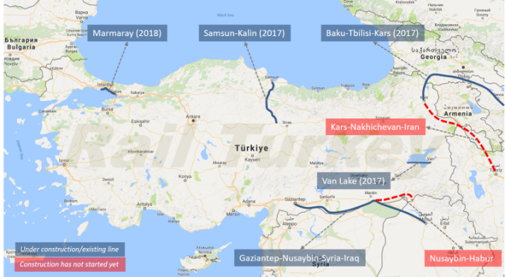 Transit Projects of Turkey