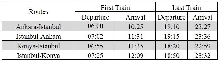 yht timetable