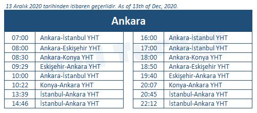 Ankara high speed train station timetable
