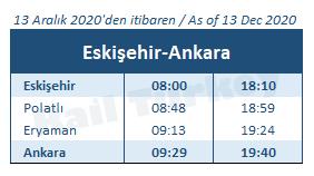 Ankara Eskisehir HST timetable