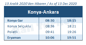Ankara Konya YHT saatleri
