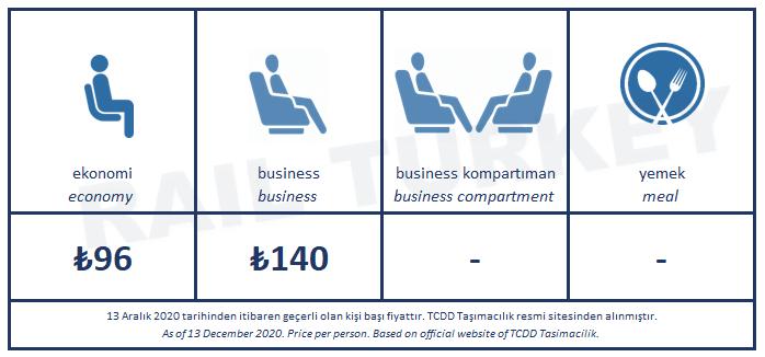 Istanbul Ankara HST ticket fares