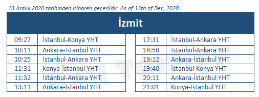 Izmit high speed train station timetable