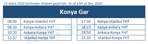 Konya train station timetable