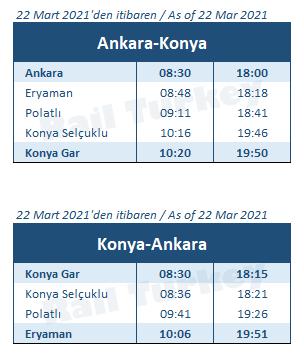 Ankara Konya HST timetable