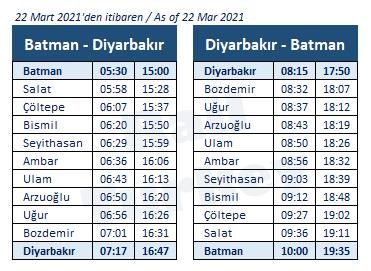 Batman Diyarbakır treni saatleri