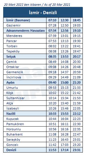 Izmir Denizli train timetable