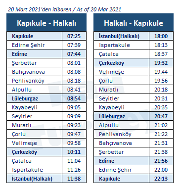 Halkali Kapikule train timetable