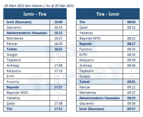 Izmir Tire train timetable