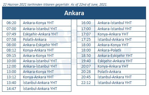Ankara hızlı tren garı tren saatleri
