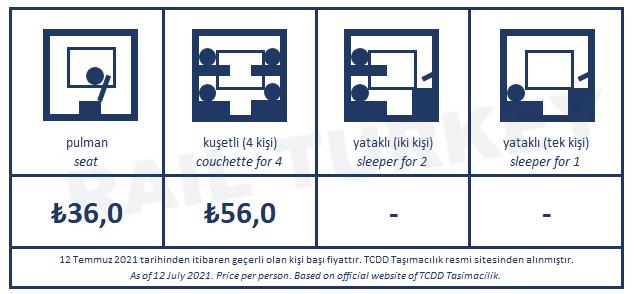 4 Eylul Mavi ticket fares