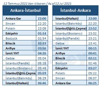 Ankara Express timetable