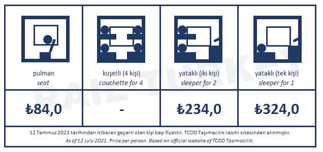 Ankara Express ticket fares