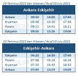 Ankara Eskişehir YHT saatleri