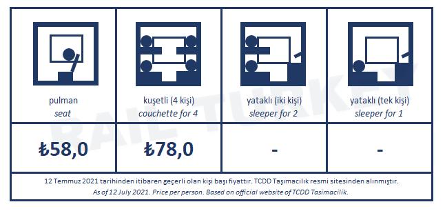 Dogu Express ticket fares