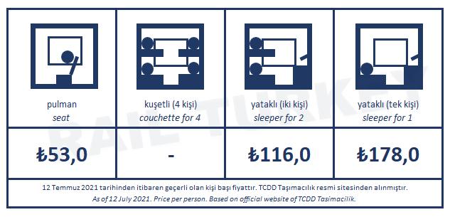 Konya Mavi bilet fiyatları