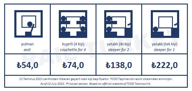 Vangolu Express ticket fares