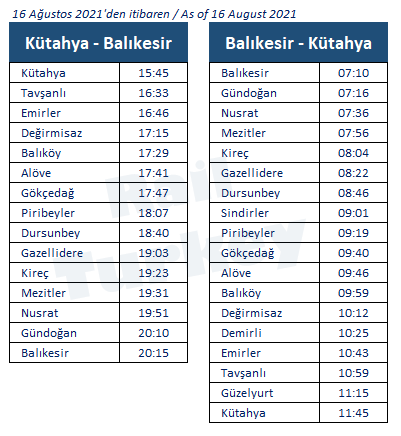Kutahya Balikesir train timetable